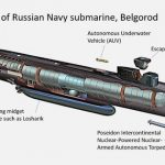 2019 was a significant year for Submarine development